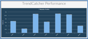 Trend-Catcher-Germany-DE