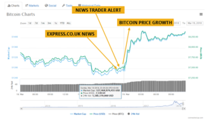Bitcoin News Trader - CPA - Private - LZC